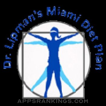 Miami Diet Plan app reviews and download