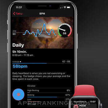 HeartWatch: Monitor Heart Rate iphone images