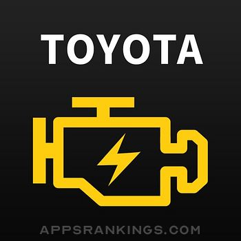Toyota App! app reviews and download