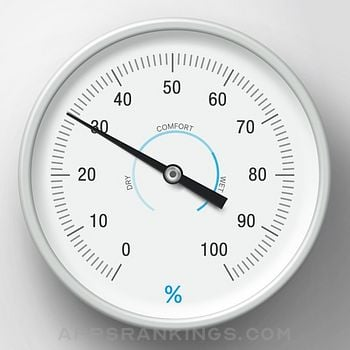 Hygrometer Assistant app reviews and download