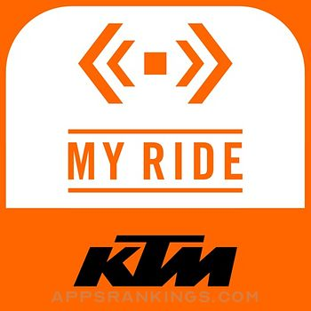 KTM MY RIDE Navigation app reviews and download