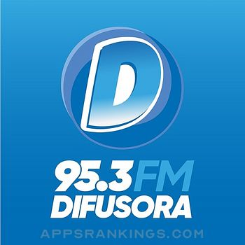 Difusora 95 FM app overview, reviews and download