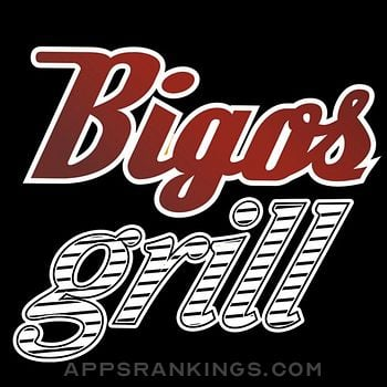 Bigos Grill app overview, reviews and download
