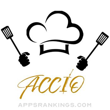 Accio: Meals & Tiffin Services app overview, reviews and download