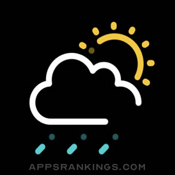 Weather Widget - Drip app reviews and download