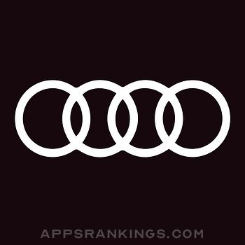 Audi City Moscow app reviews