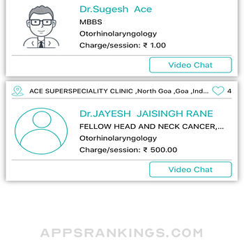Ace Superspeciality Clinic iphone images