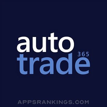 Autotrade365 app overview, reviews and download