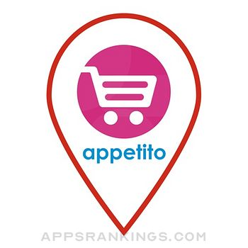 Appetito.kz app overview, reviews and download