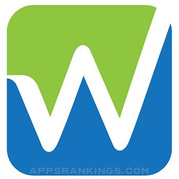AFWA app overview, reviews and download