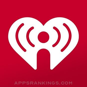 iHeart: Radio, Music, Podcasts app overview, reviews and download