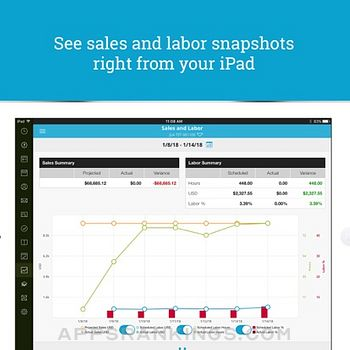 HotSchedules Ipad Images