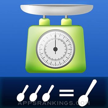 Kitchen Calculator PRO app reviews and download