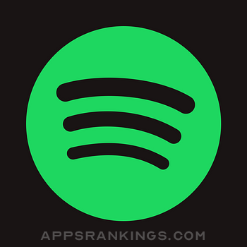 Spotify New Music and Podcasts app overview, reviews and download