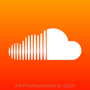 SoundCloud - Music & Audio app reviews
