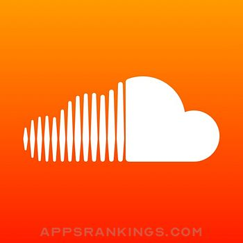 SoundCloud - Music & Songs app overview, reviews and download