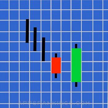 Candice Japanese Candlesticks Index app reviews and download