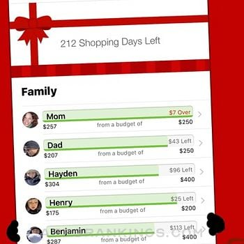 The Christmas List iphone images