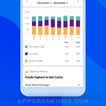MyFitnessPal iphone images