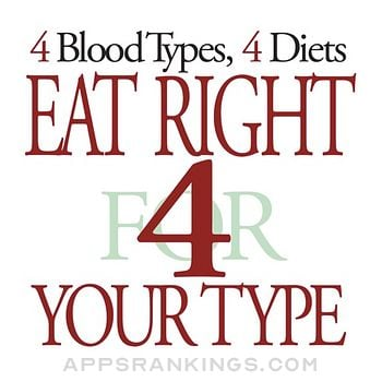 Blood Type Diet® app reviews and download