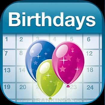 Birthday Reminder Pro+ app reviews and download