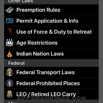 CCW – Concealed Carry 50 State iphone images