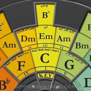 The Chord Wheel app reviews and download
