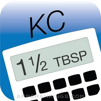 KitchenCalc Pro Culinary Math app reviews and download