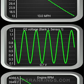 OBD Fusion iphone images