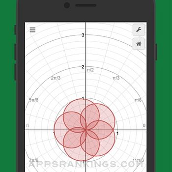 Desmos Graphing Calculator iphone images