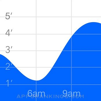 Tide Graph Pro app reviews and download