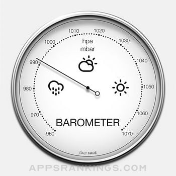 Barometer-Atmospheric pressure app reviews and download