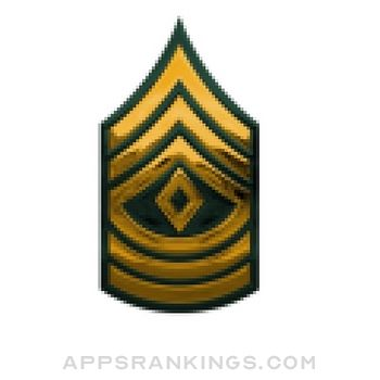 Army study guide ArmyADP.com app reviews and download