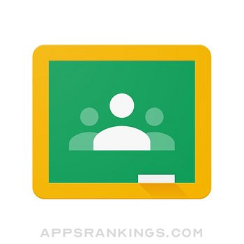 Google Classroom app description and overview