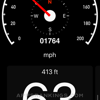 Speedometer Simple iphone images