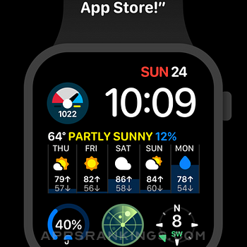 CARROT Weather iphone images